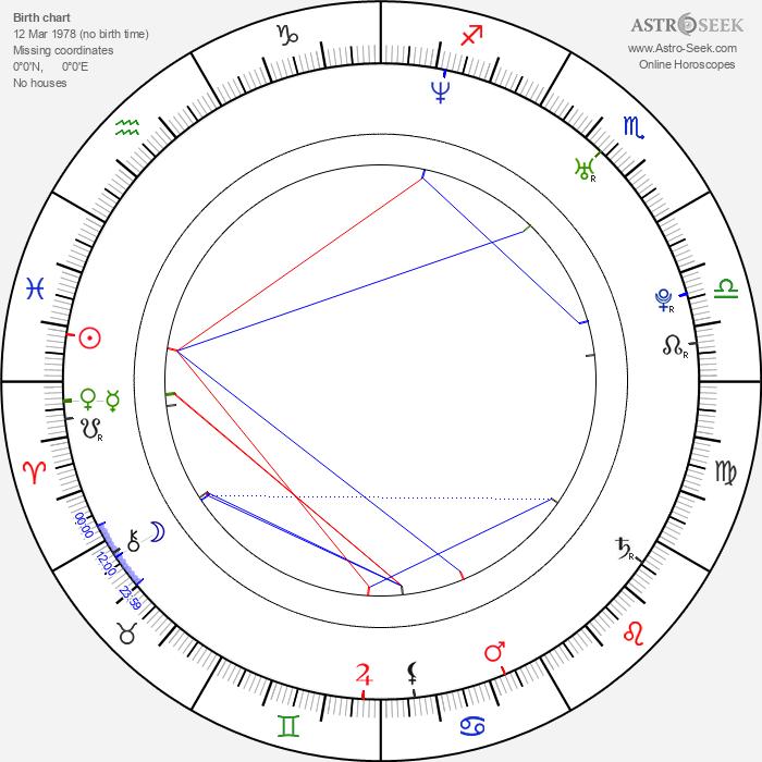 Dave Hause - Astrology Natal Birth Chart