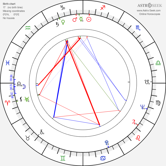 Dave Madden - Astrology Natal Birth Chart