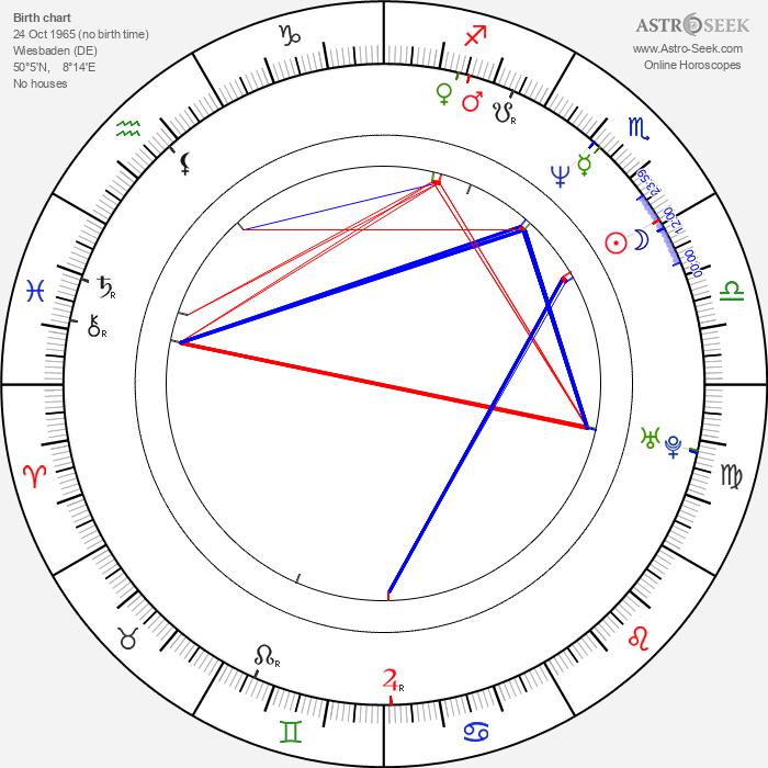 Dave McClain - Astrology Natal Birth Chart