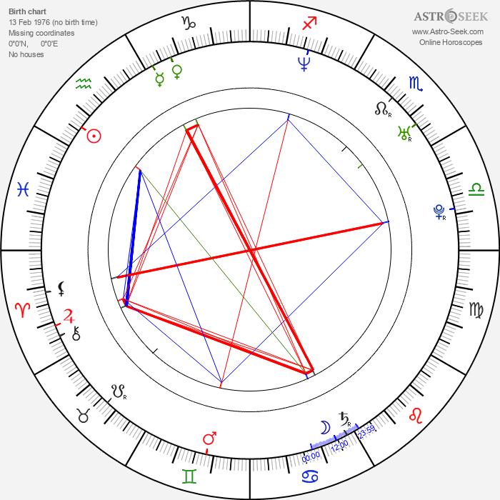 Dave Padden - Astrology Natal Birth Chart