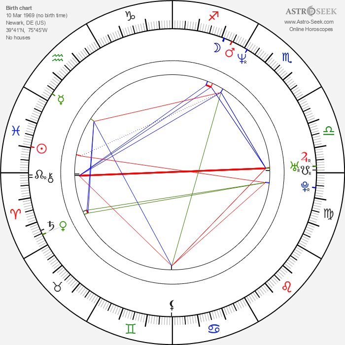 Dave Sheridan - Astrology Natal Birth Chart