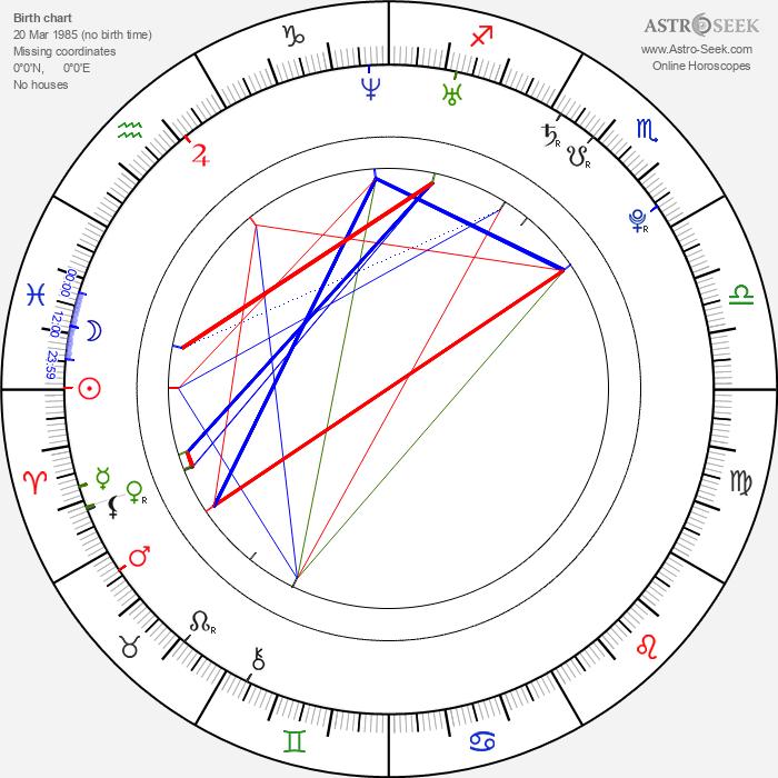 Dave Tango - Astrology Natal Birth Chart