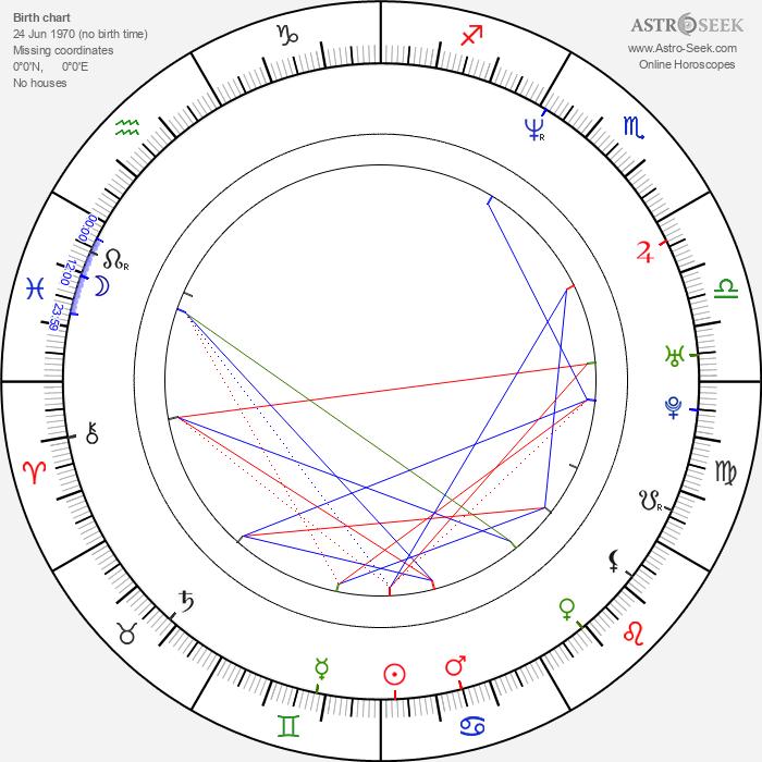 Dave Vescio - Astrology Natal Birth Chart