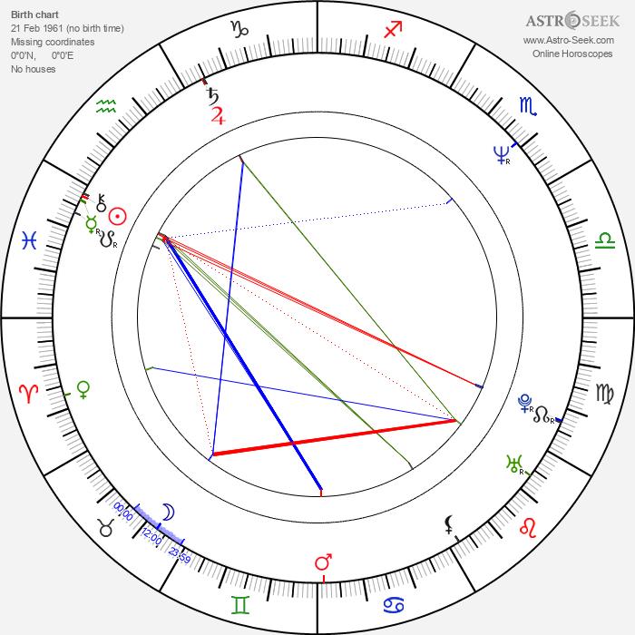 Davenia McFadden - Astrology Natal Birth Chart
