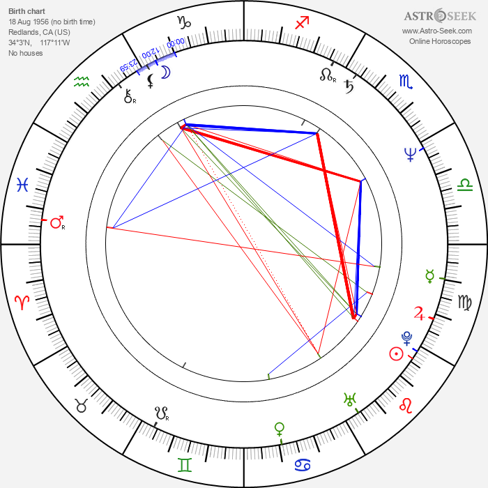 Davey Faragher - Astrology Natal Birth Chart