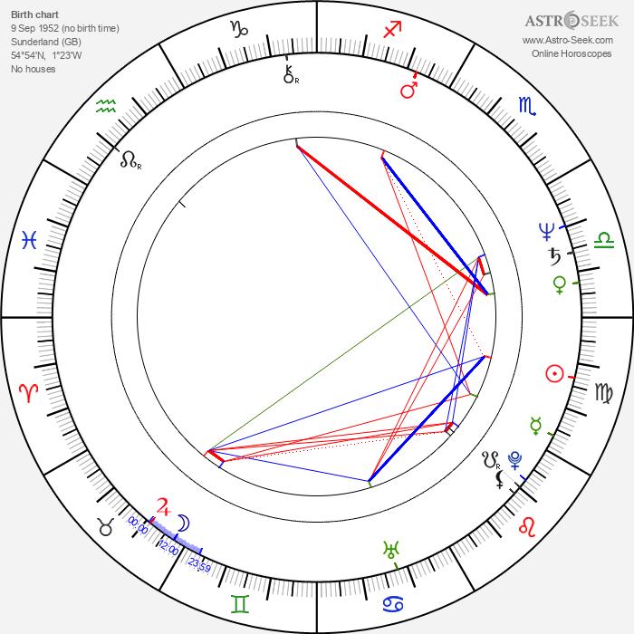 David A. Stewart - Astrology Natal Birth Chart