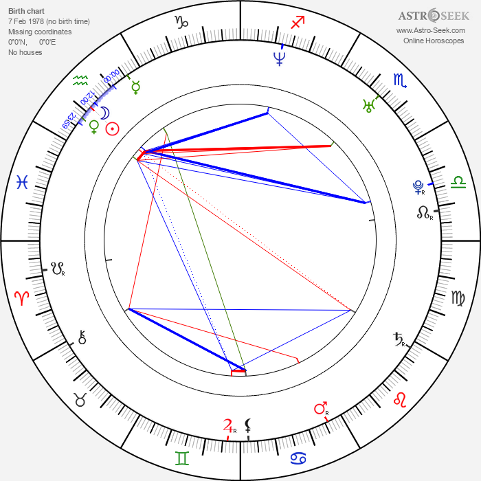 David Aebischer - Astrology Natal Birth Chart