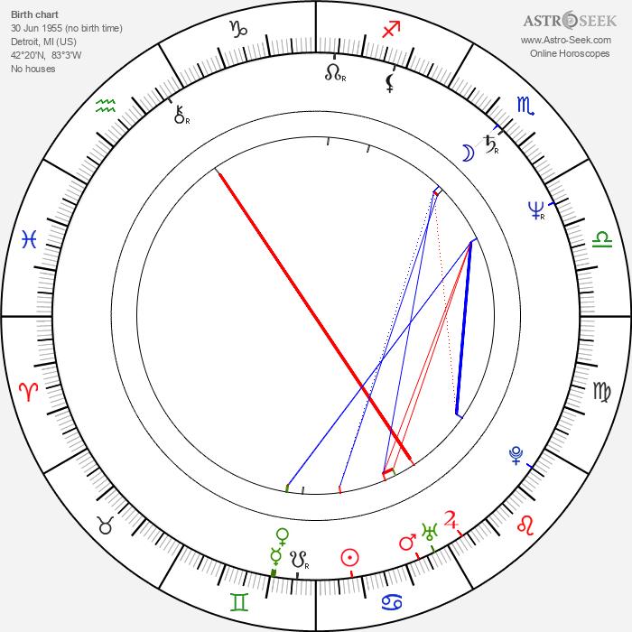 David Alan Grier - Astrology Natal Birth Chart