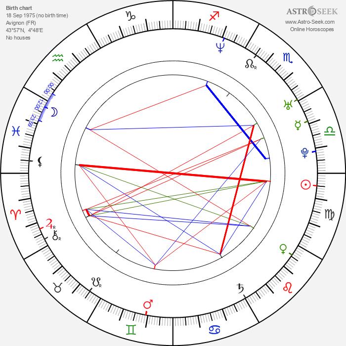 David Amsalem - Astrology Natal Birth Chart