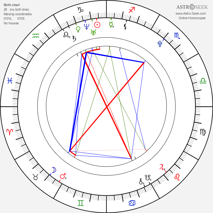 David Archuleta - Astrology Natal Birth Chart