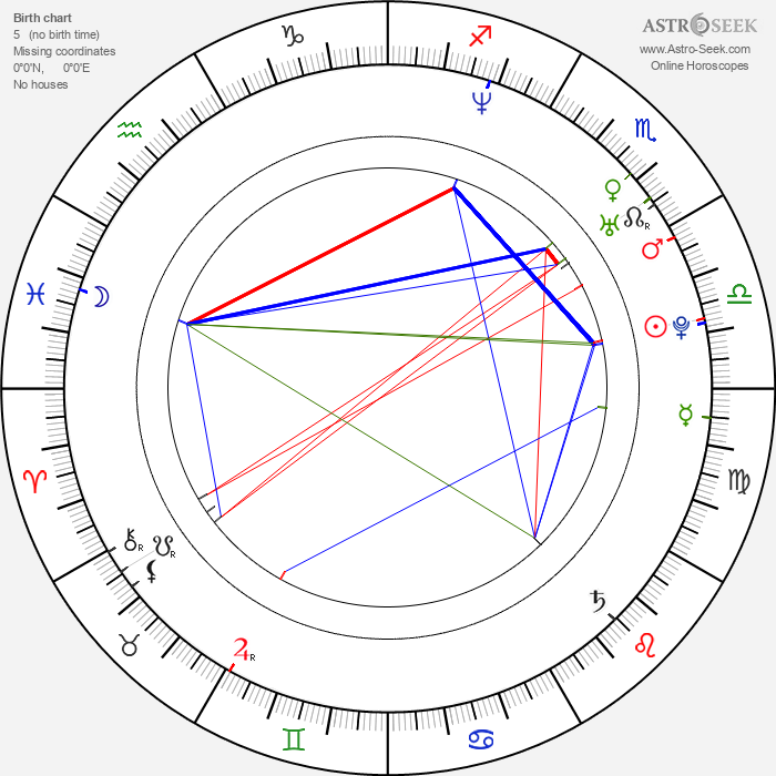 David Arnott - Astrology Natal Birth Chart