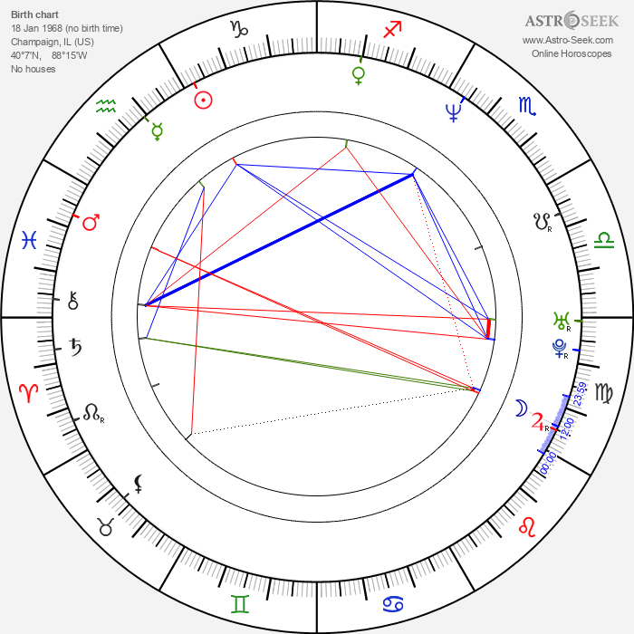 David Ayer - Astrology Natal Birth Chart