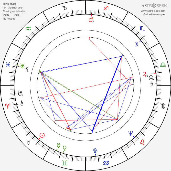 David Azrieli - Astrology Natal Birth Chart