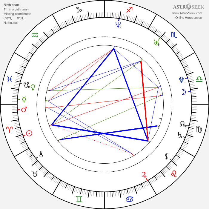 David B. Grelck - Astrology Natal Birth Chart