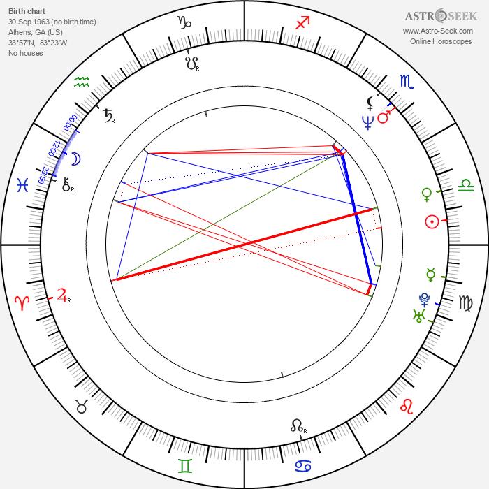 David Barbe - Astrology Natal Birth Chart
