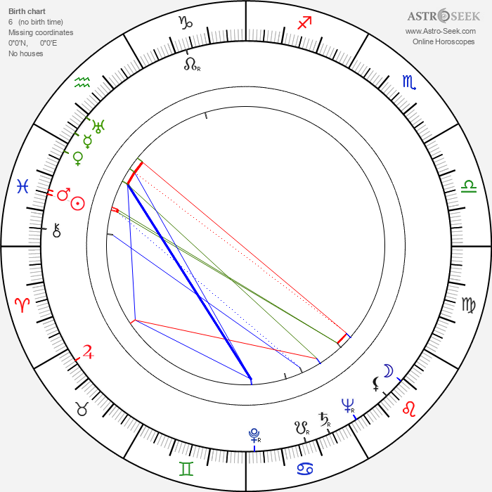David Bauer - Astrology Natal Birth Chart