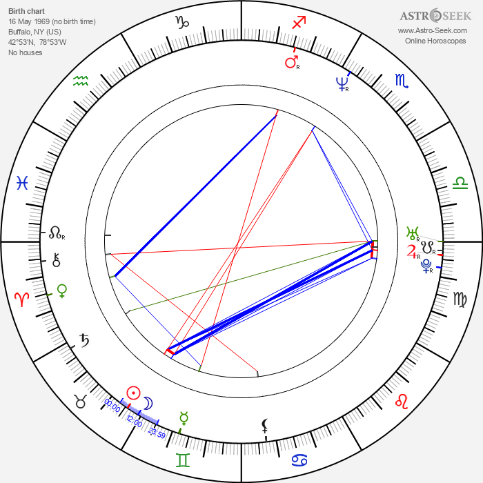 David Boreanaz - Astrology Natal Birth Chart