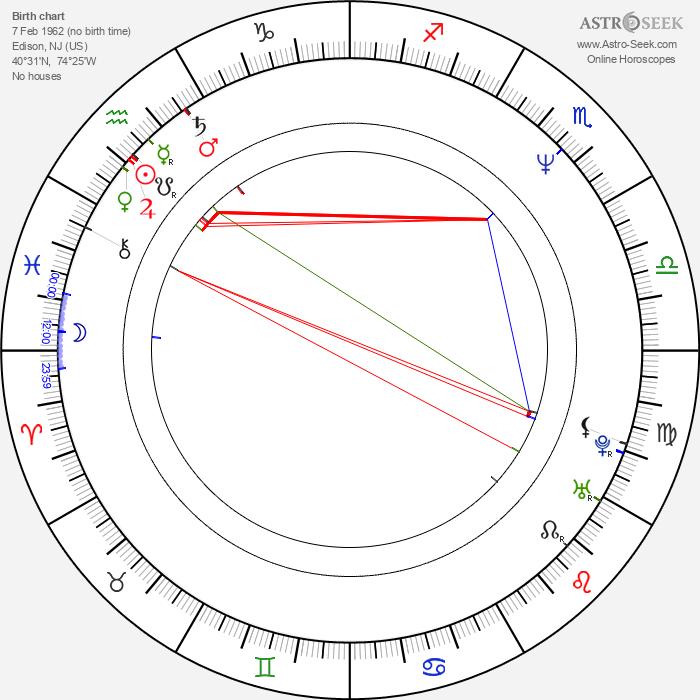 David Bryan - Astrology Natal Birth Chart