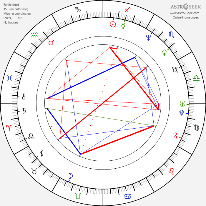 David Černý - Astrology Natal Birth Chart