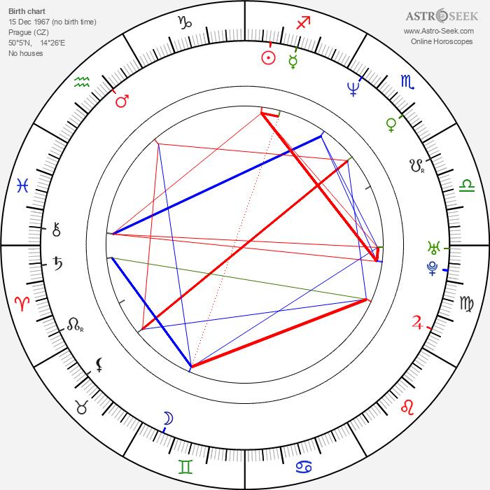 David Černý - Astrology Natal Birth Chart