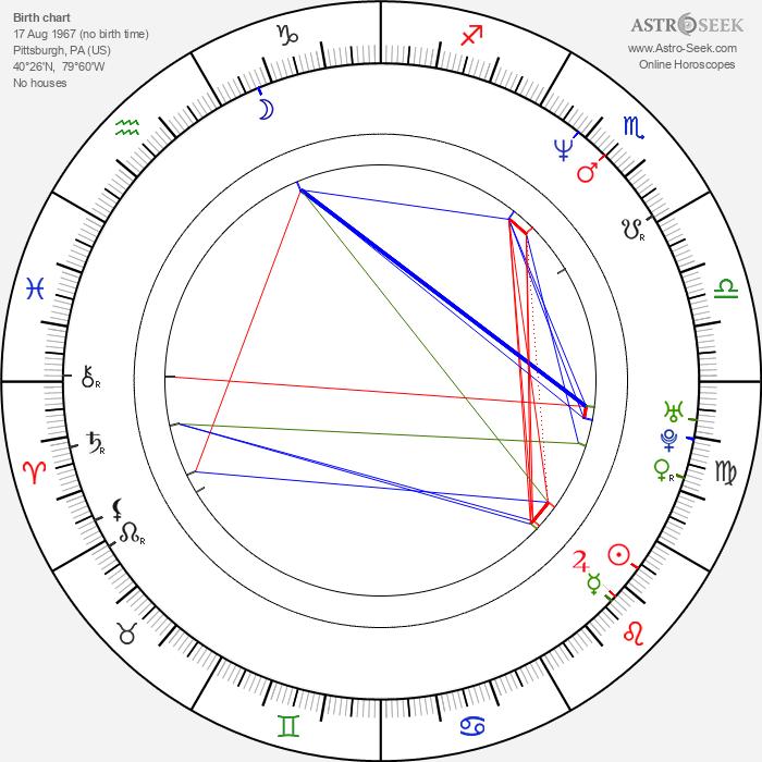 David Conrad - Astrology Natal Birth Chart