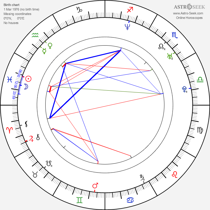 David DeBartolomé - Astrology Natal Birth Chart