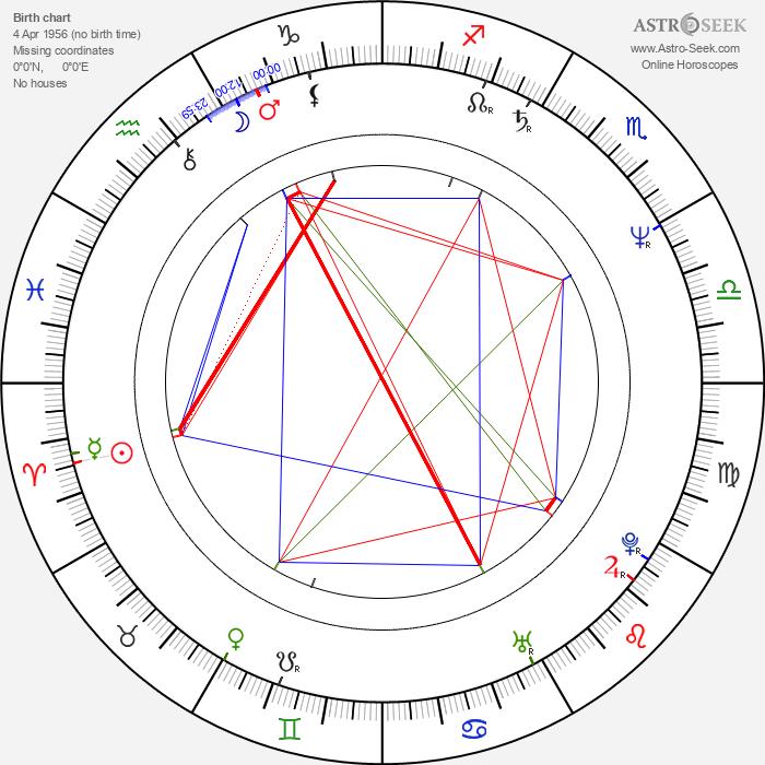 David E. Kelley - Astrology Natal Birth Chart
