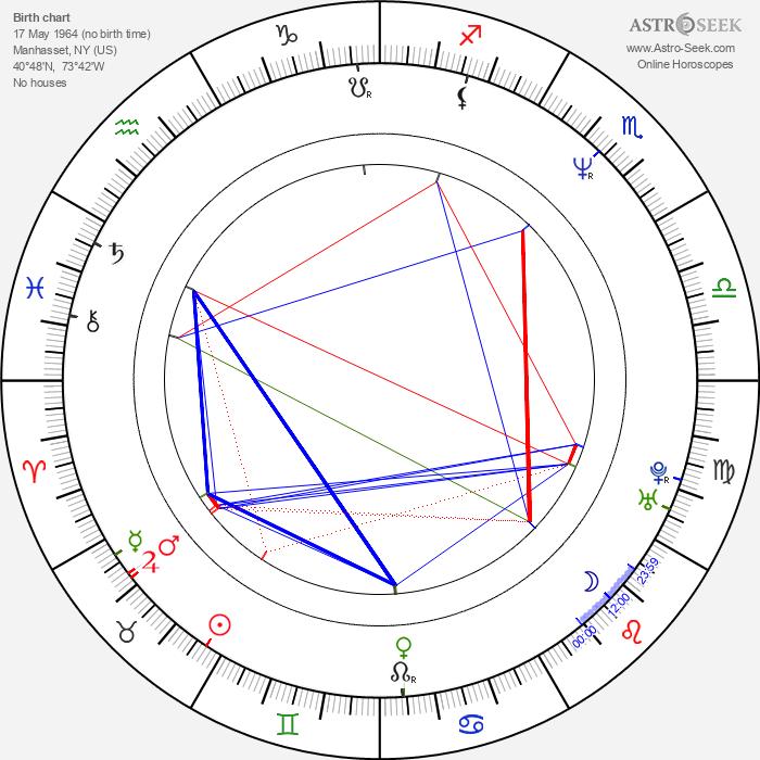 David Eigenberg - Astrology Natal Birth Chart