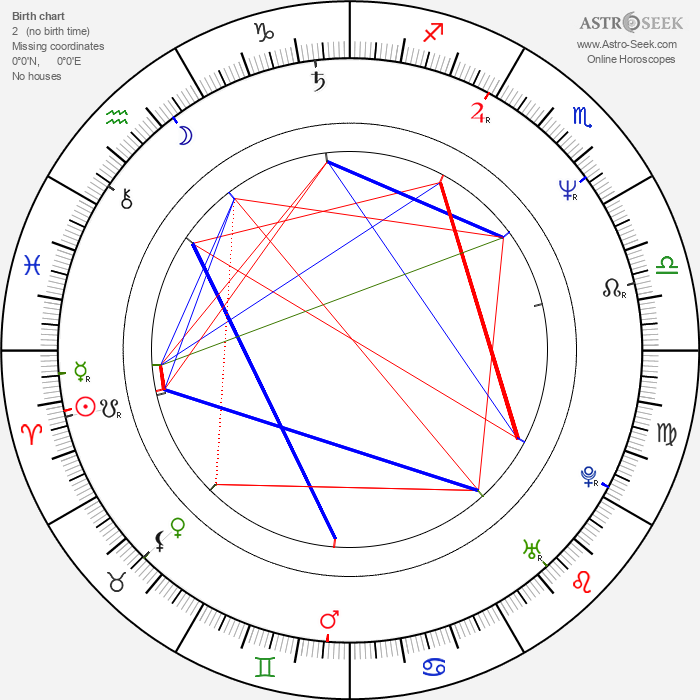 David Frankel - Astrology Natal Birth Chart