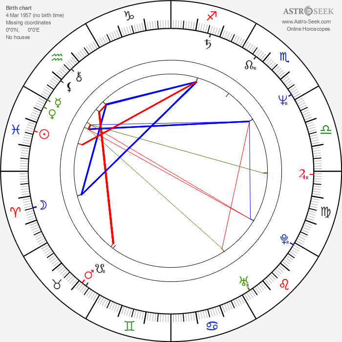 David Franzoni - Astrology Natal Birth Chart