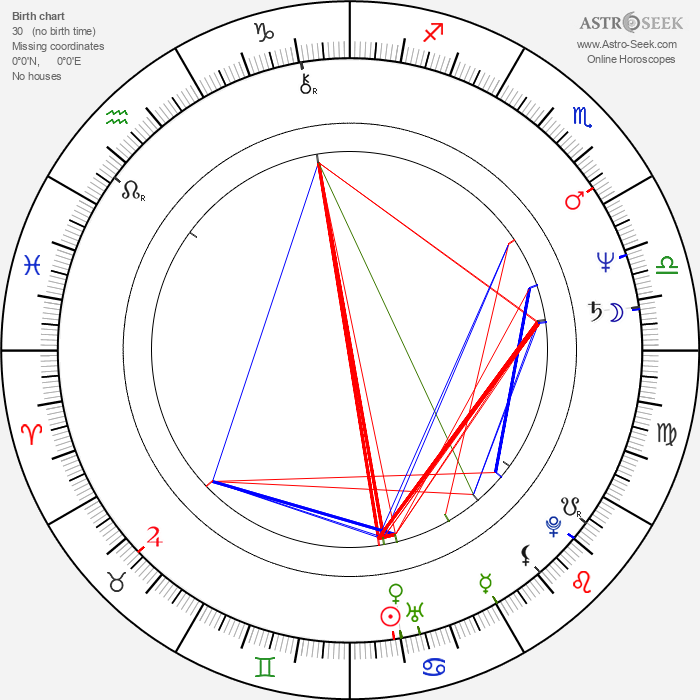 David Garrison - Astrology Natal Birth Chart