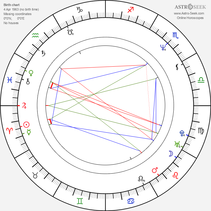 David Gavurin - Astrology Natal Birth Chart