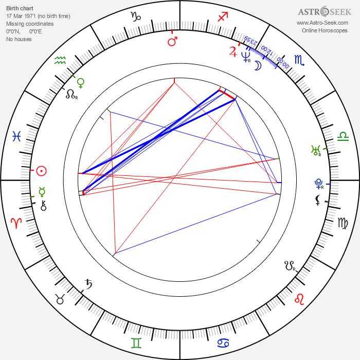 David Glasser - Astrology Natal Birth Chart