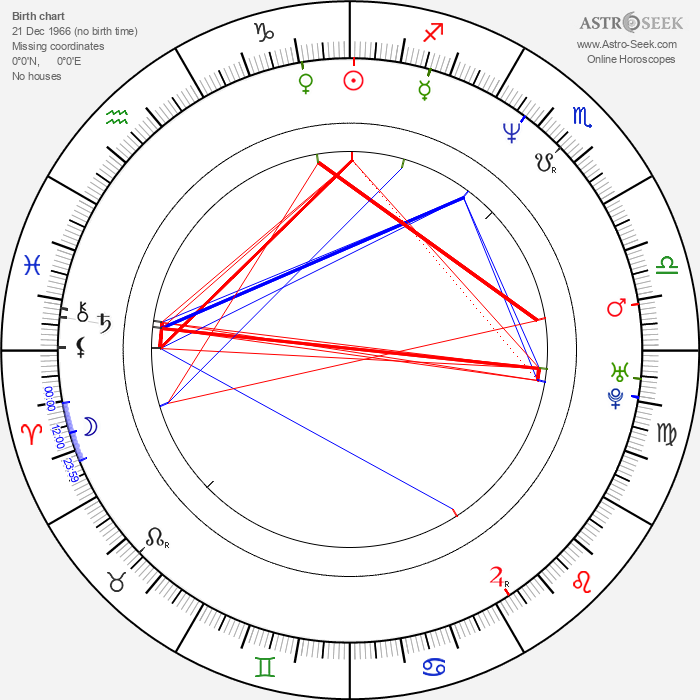 David Gleeson - Astrology Natal Birth Chart