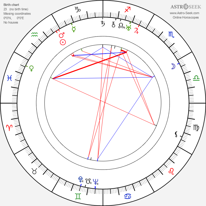 David Hand - Astrology Natal Birth Chart