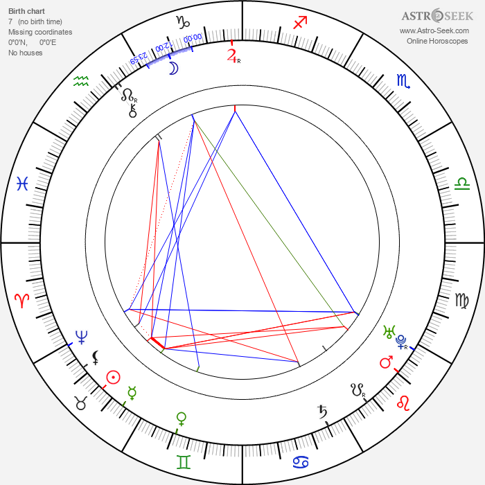 David Hume - Astrology Natal Birth Chart