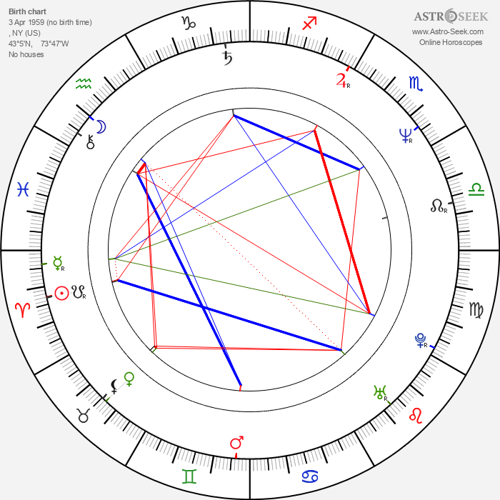 David Hyde Pierce - Astrology Natal Birth Chart