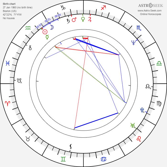 David Jeremiah - Astrology Natal Birth Chart