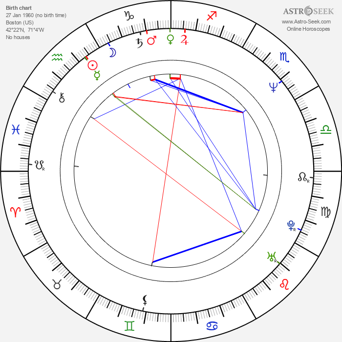 David Jeremiah - Astrology Natal Birth Chart