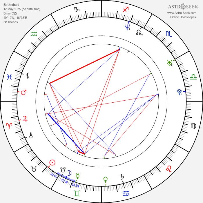David Kostelecký - Astrology Natal Birth Chart