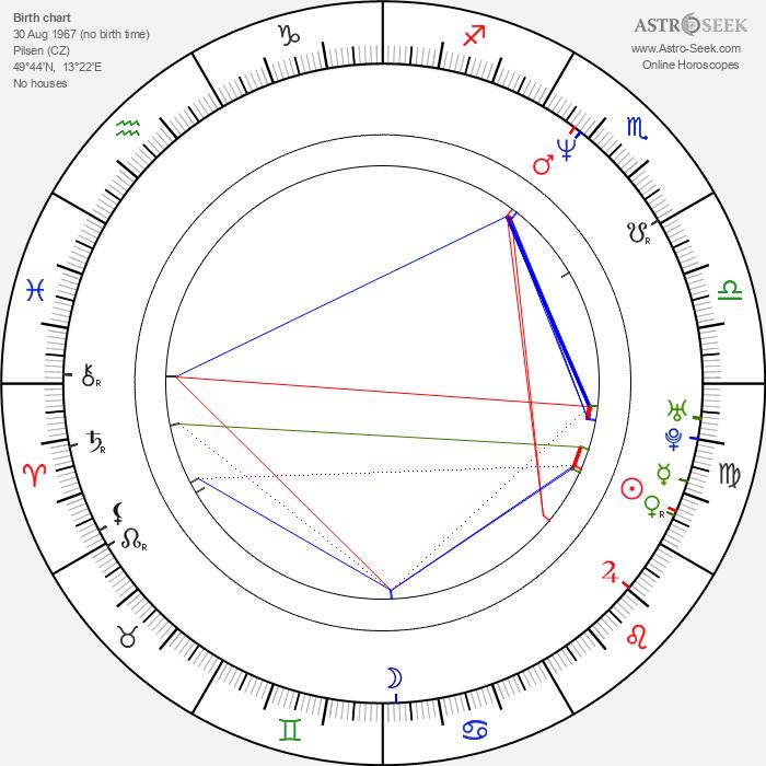 David Kotyza - Astrology Natal Birth Chart