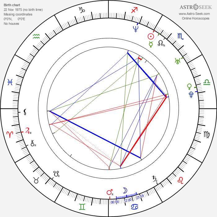 David Krae - Astrology Natal Birth Chart