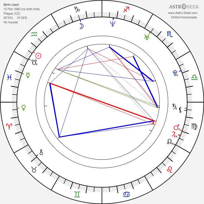 David Kraus - Astrology Natal Birth Chart