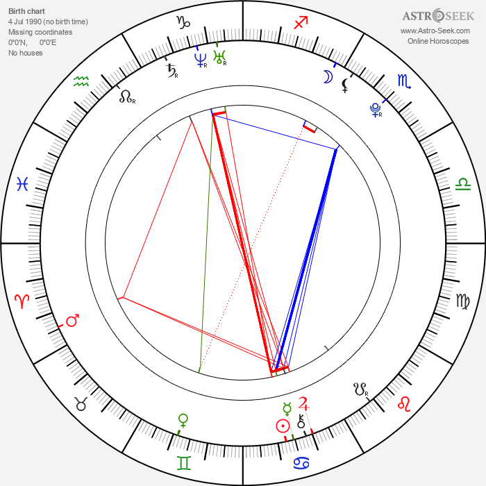 David Kross - Astrology Natal Birth Chart