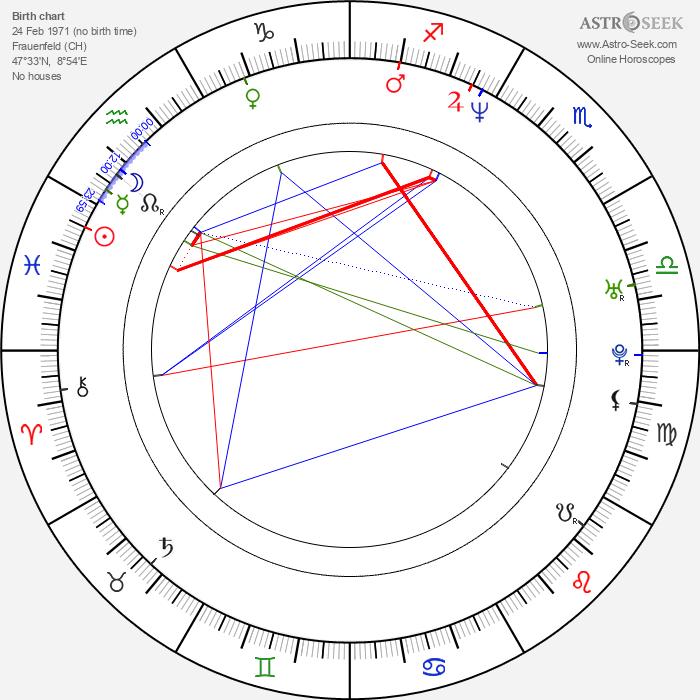 David L. Cunningham - Astrology Natal Birth Chart