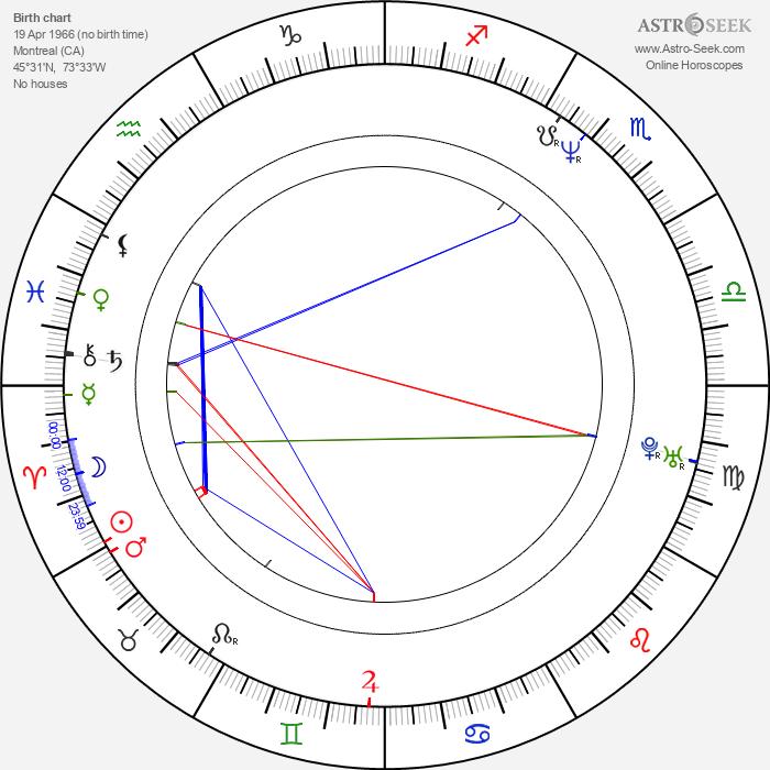 David La Haye - Astrology Natal Birth Chart