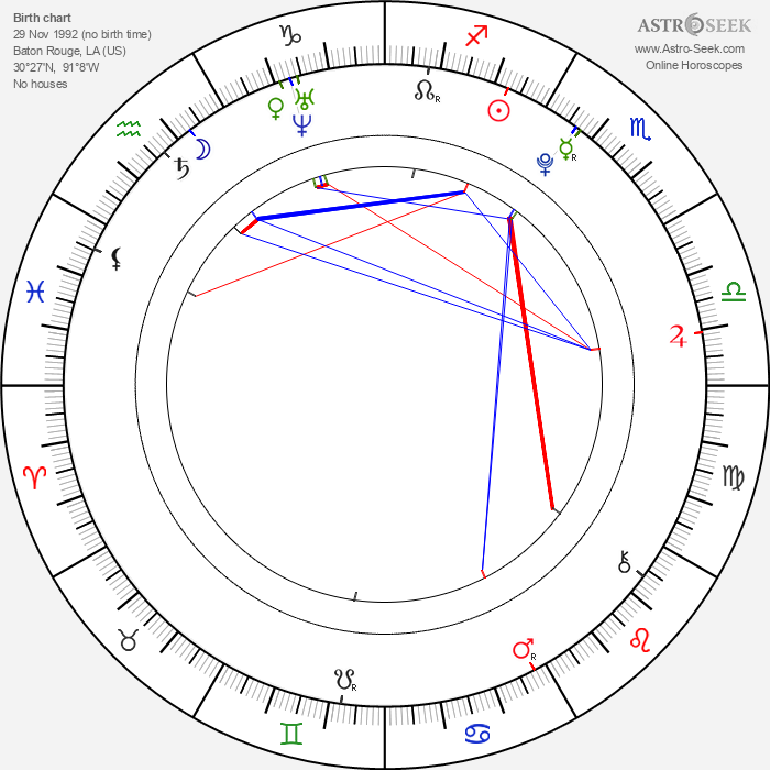 David Lambert - Astrology Natal Birth Chart