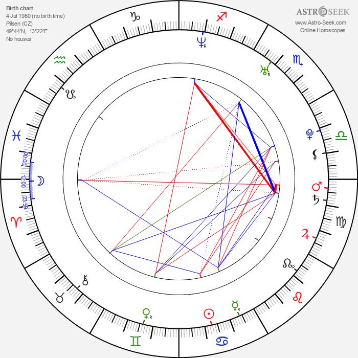 David Laštovka - Astrology Natal Birth Chart