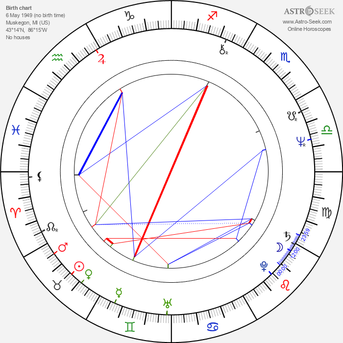 David Leestma - Astrology Natal Birth Chart