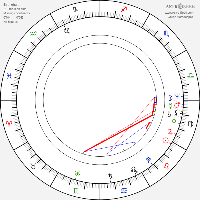 David Lochary - Astrology Natal Birth Chart
